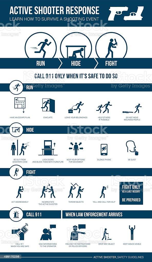 Active shooter response safety procedure vector art illustration
