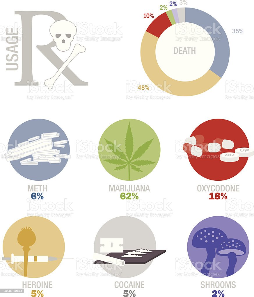 Addictive drugs infographic royalty-free stock vector art
