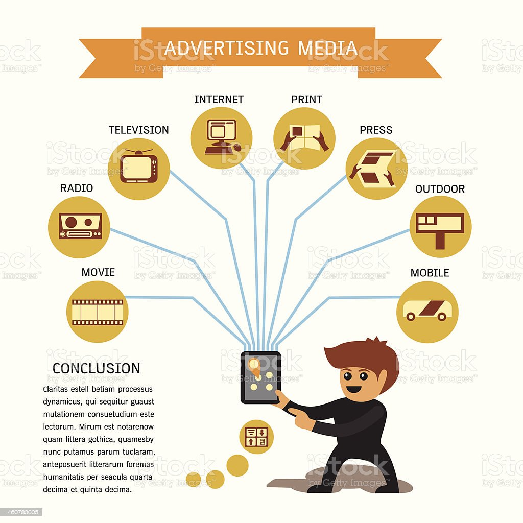 Advertising Media Concept vector art illustration