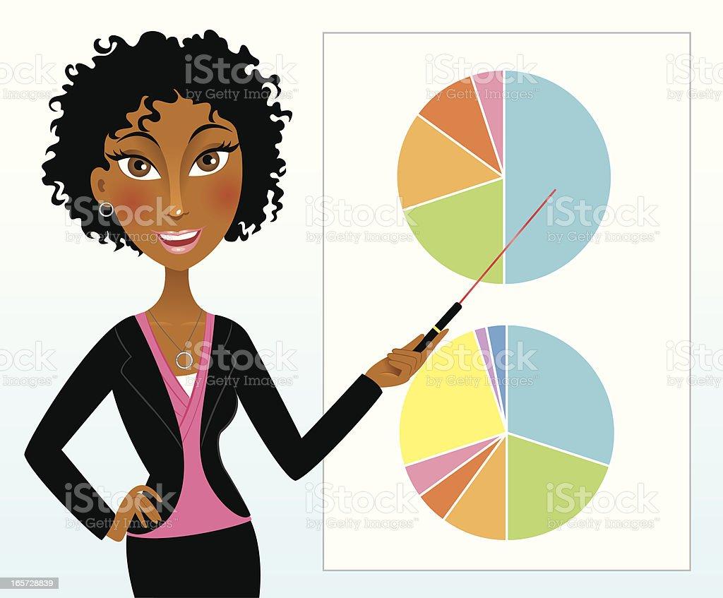 African American businesswoman presenting pie chart vector art illustration