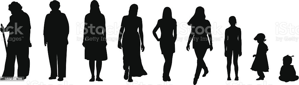 Age Progression of a Woman royalty-free stock vector art