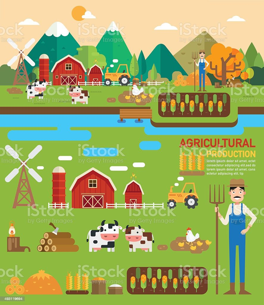 Agricultural production infographic vector art illustration