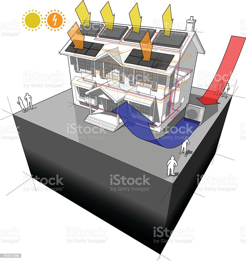 air heat pump with solar and photovoltaics and radiators diagram vector art illustration