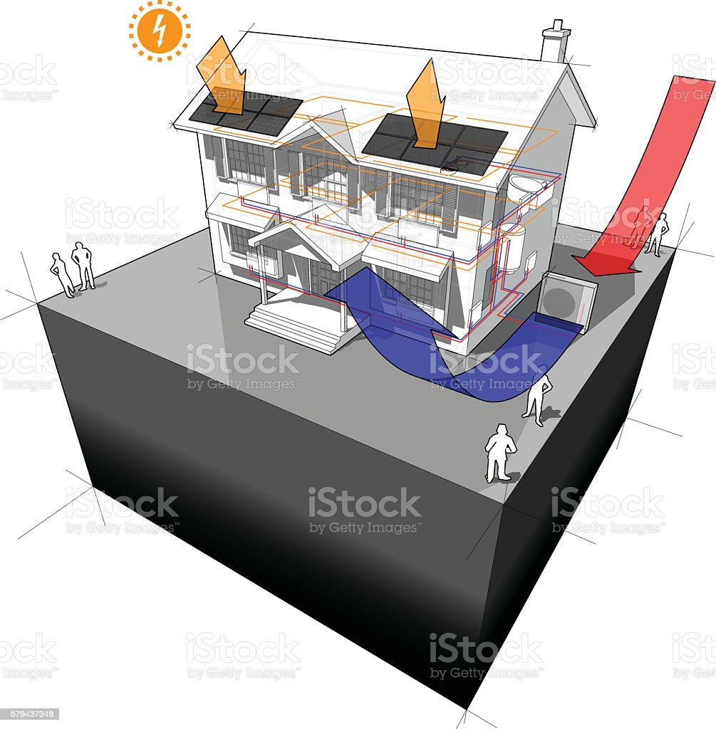 air source heat pump with radiators and photovoltaic panels house vector art illustration