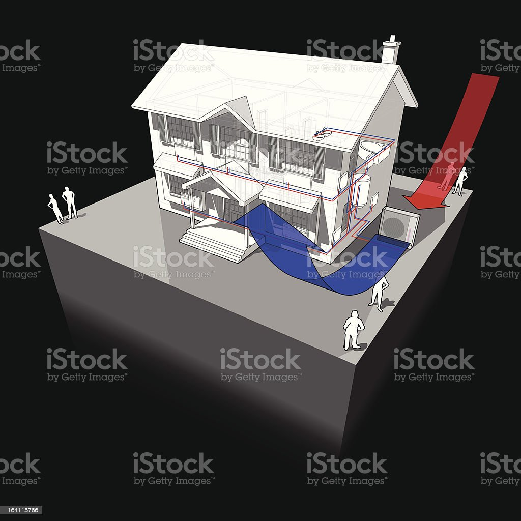 air-source heat pump diagram royalty-free stock vector art