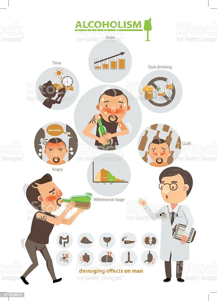 Alcoholism vector art illustration
