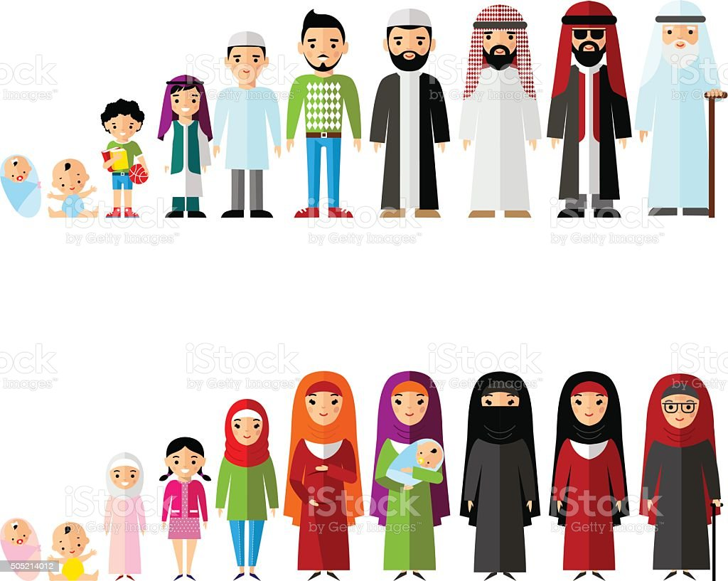 All age group of arab family. Generations man and woman. vector art illustration