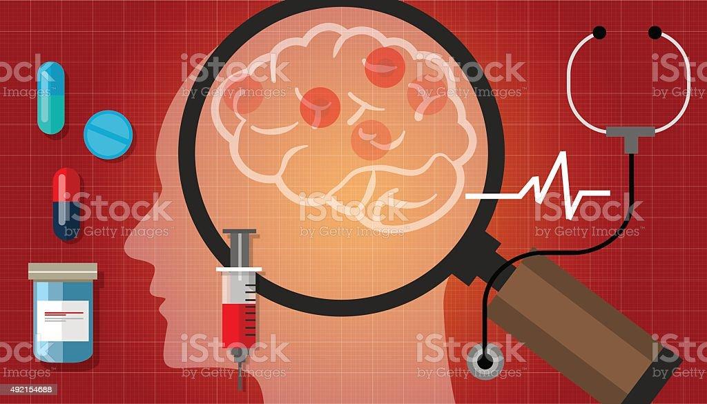 alzheimer parkinson brain cancer medication anatomy medical health care cure vector art illustration