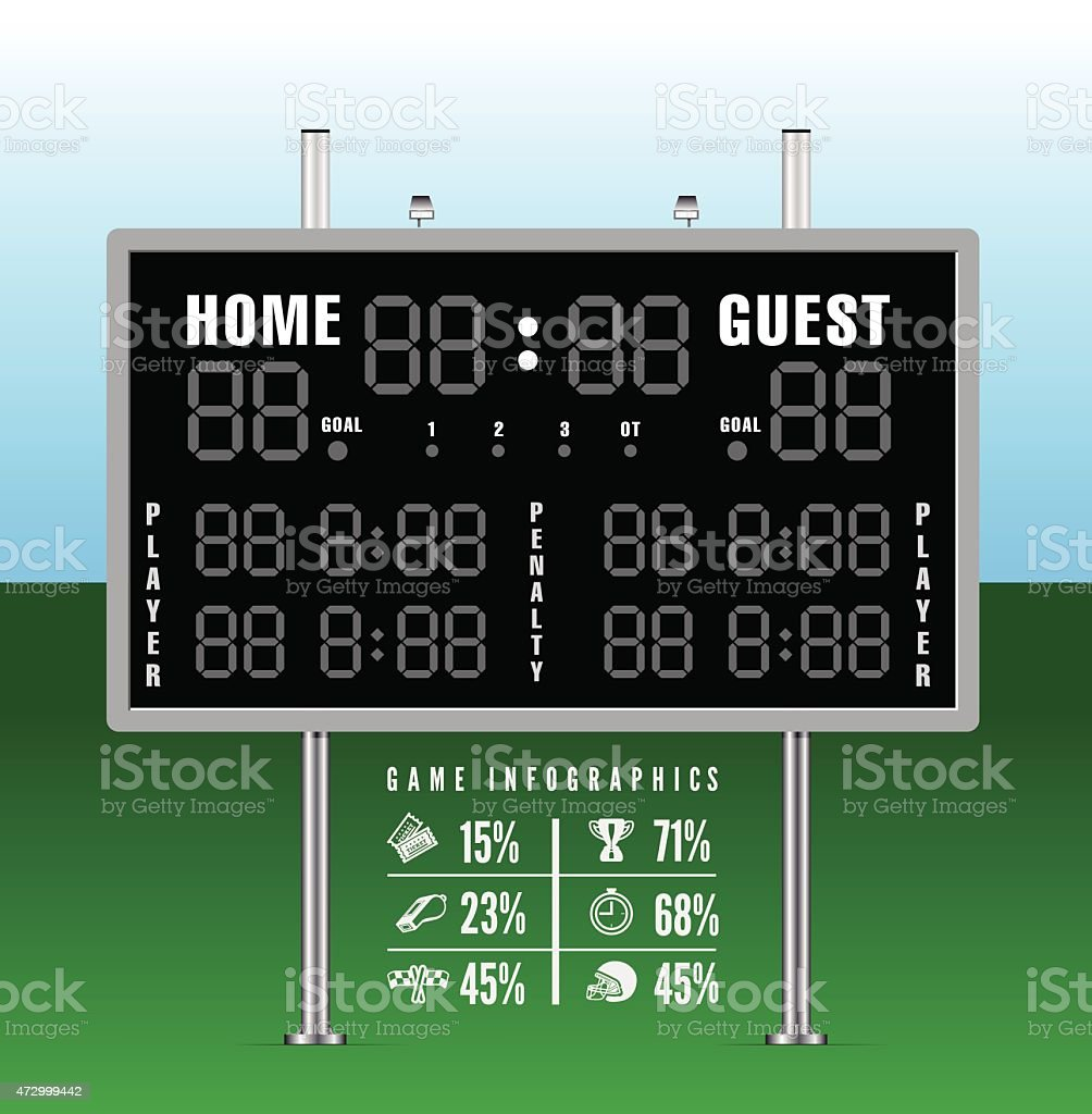 American football scoreboard with infographics vector art illustration