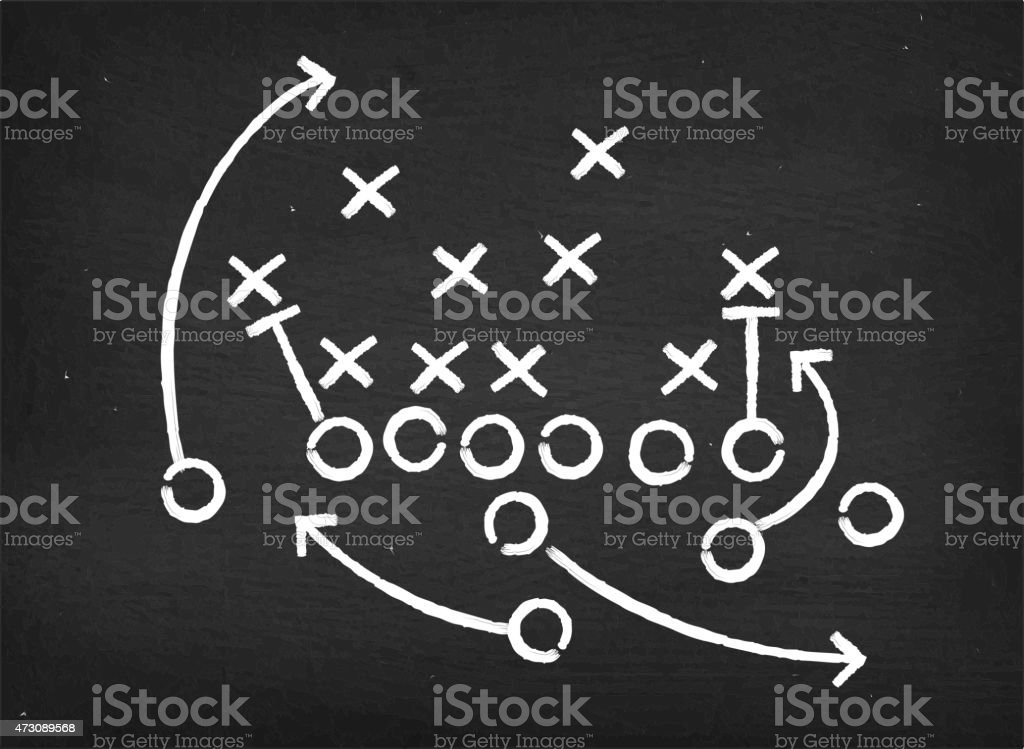 American football touchdown strategy diagram on chalkboard vector art illustration