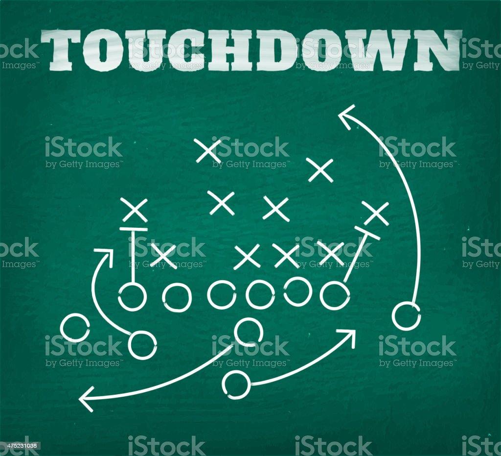 American football touchdown strategy diagram on chalkboard vector art illustration