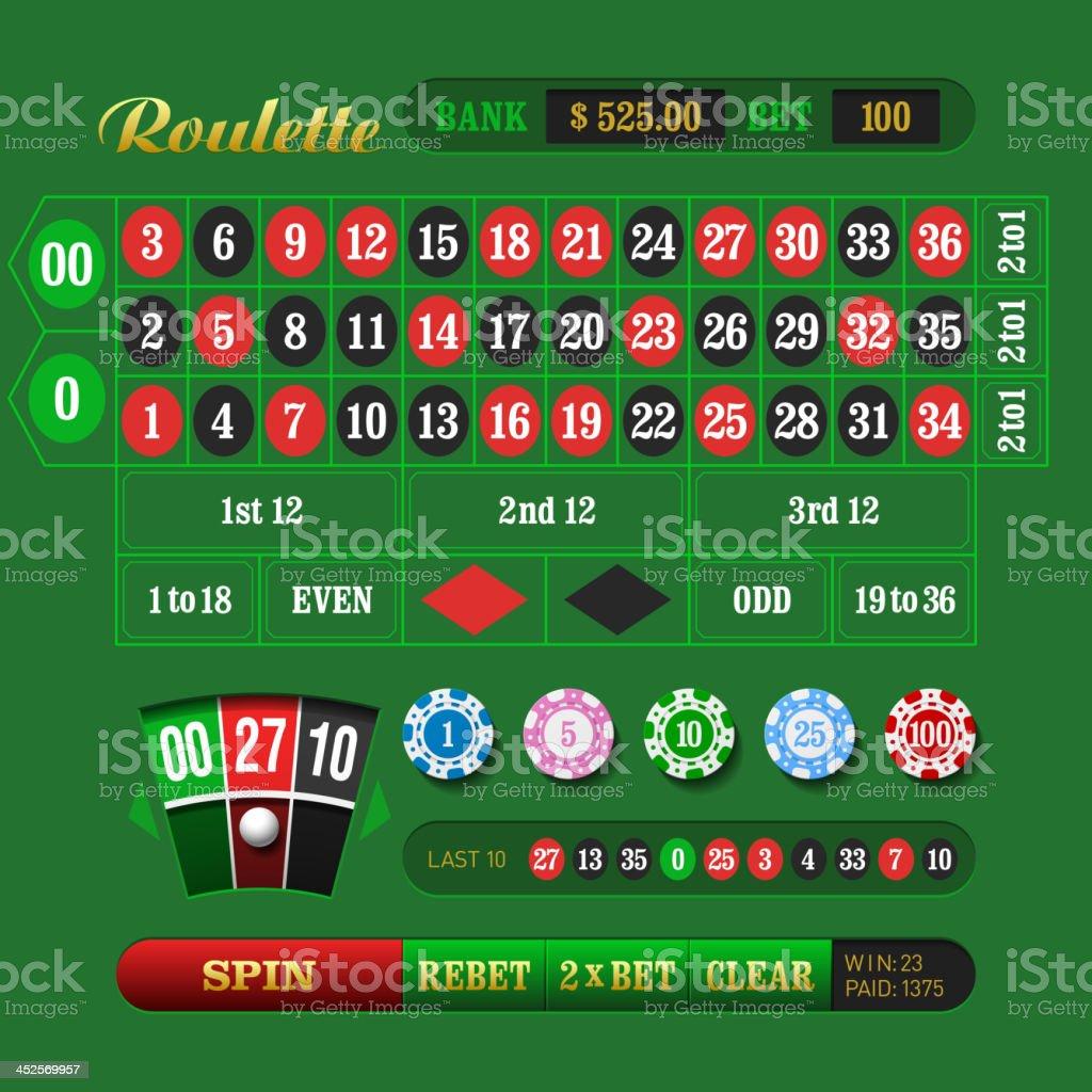 American roulette vector art illustration