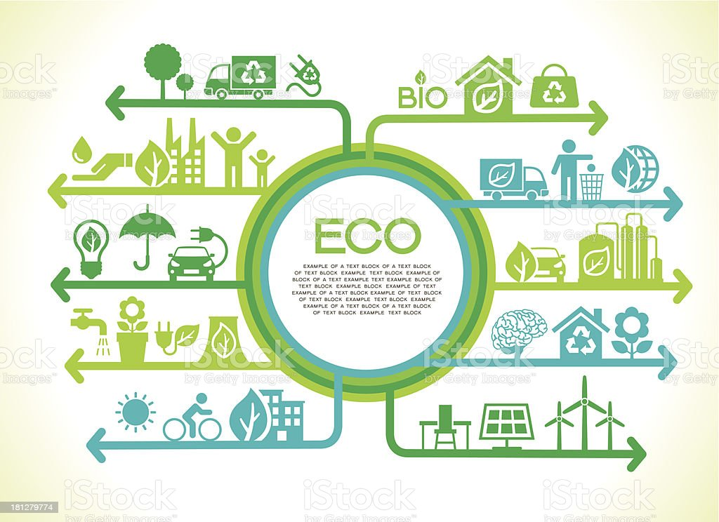 An Eco infographic in shades of green vector art illustration