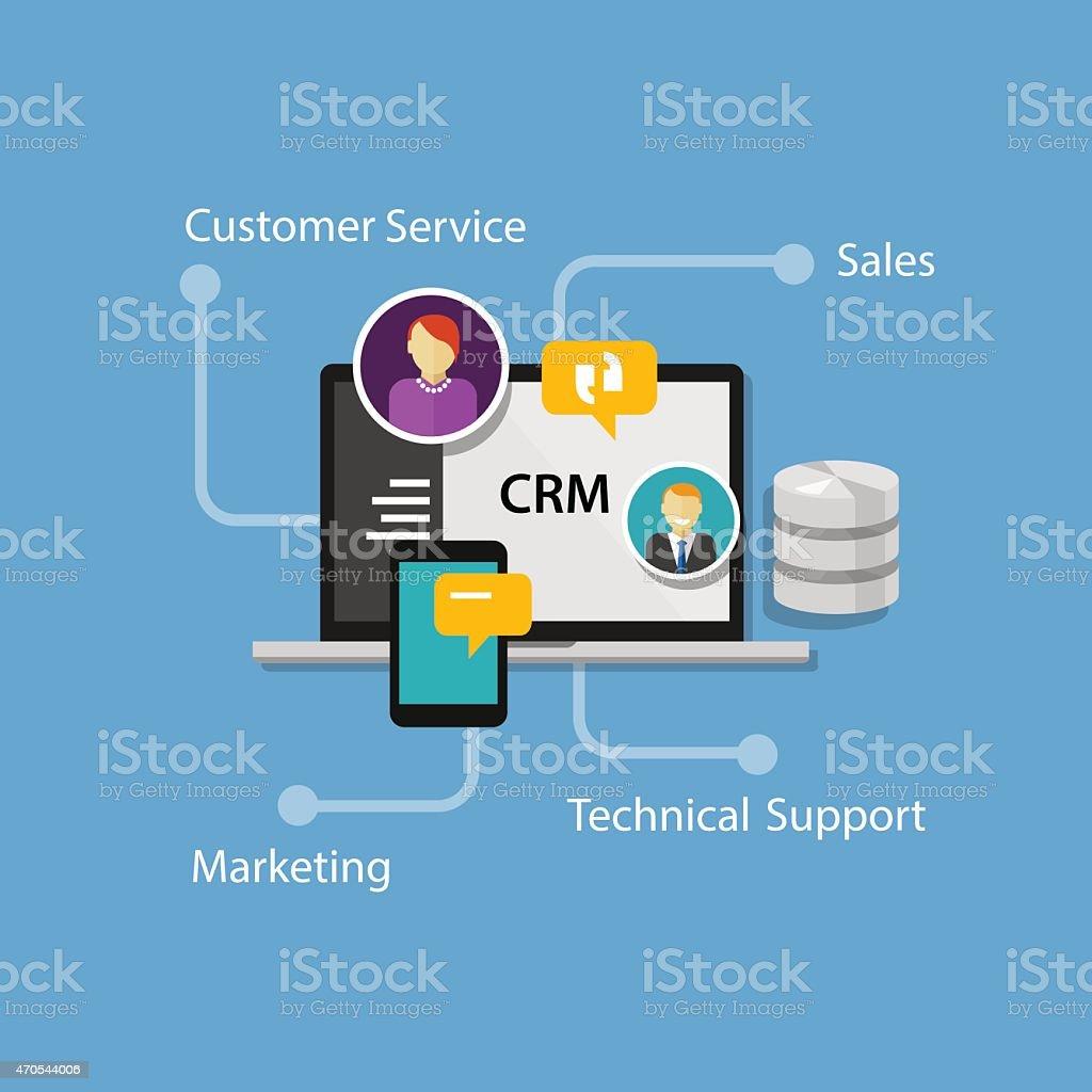 An illustration of how a customer relationship work vector art illustration