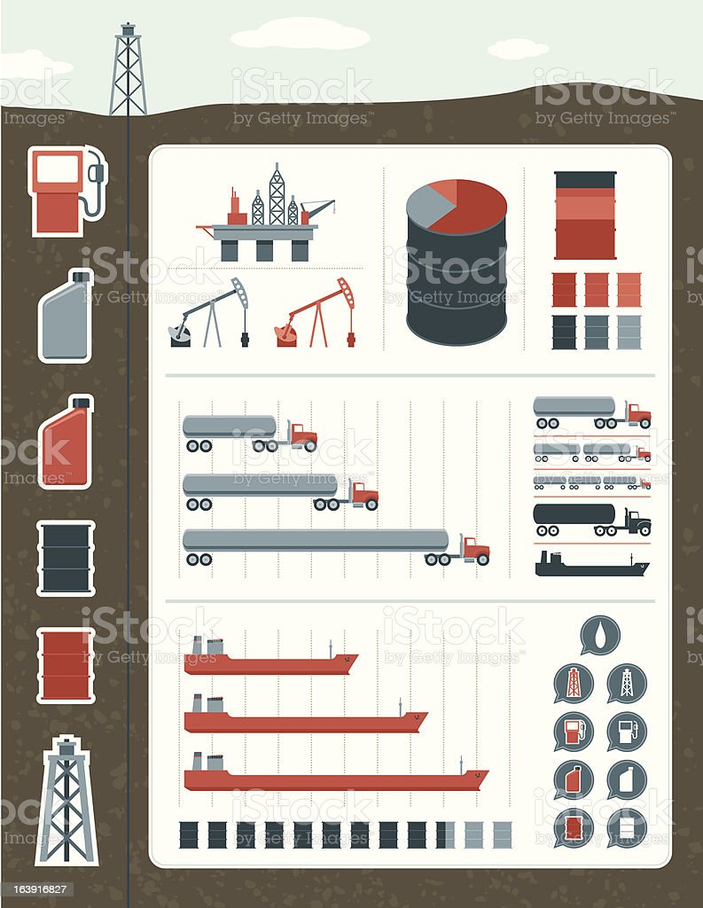An infographic illustration of the oil sector royalty-free stock vector art