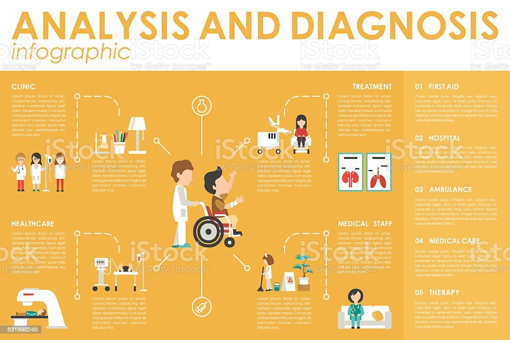 Analisys Diagnosis Concept Hospital Infographic Flat Web Vector Illustration. Injured vector art illustration