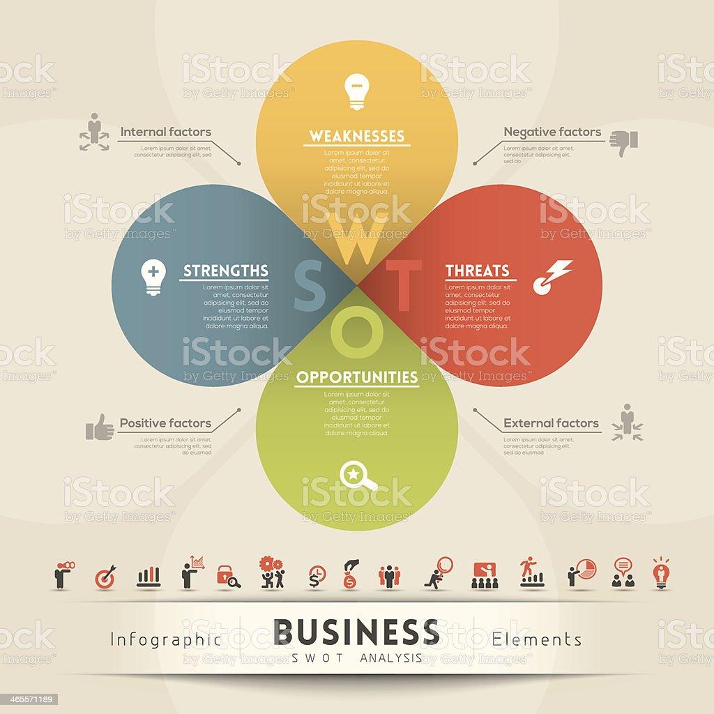 SWOT Analysis Strategy Diagram vector art illustration
