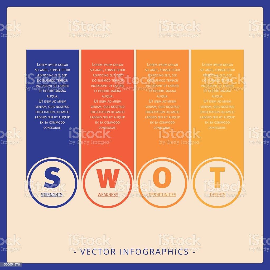SWOT analysis template vector art illustration