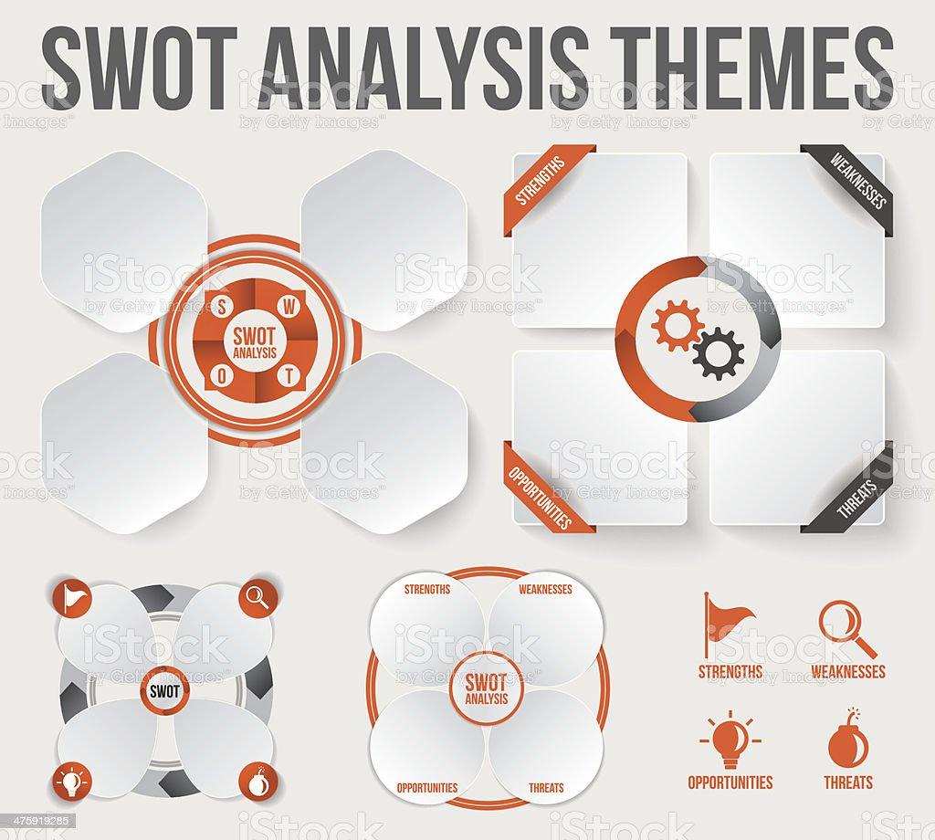 SWOT Analysis Themes vector art illustration