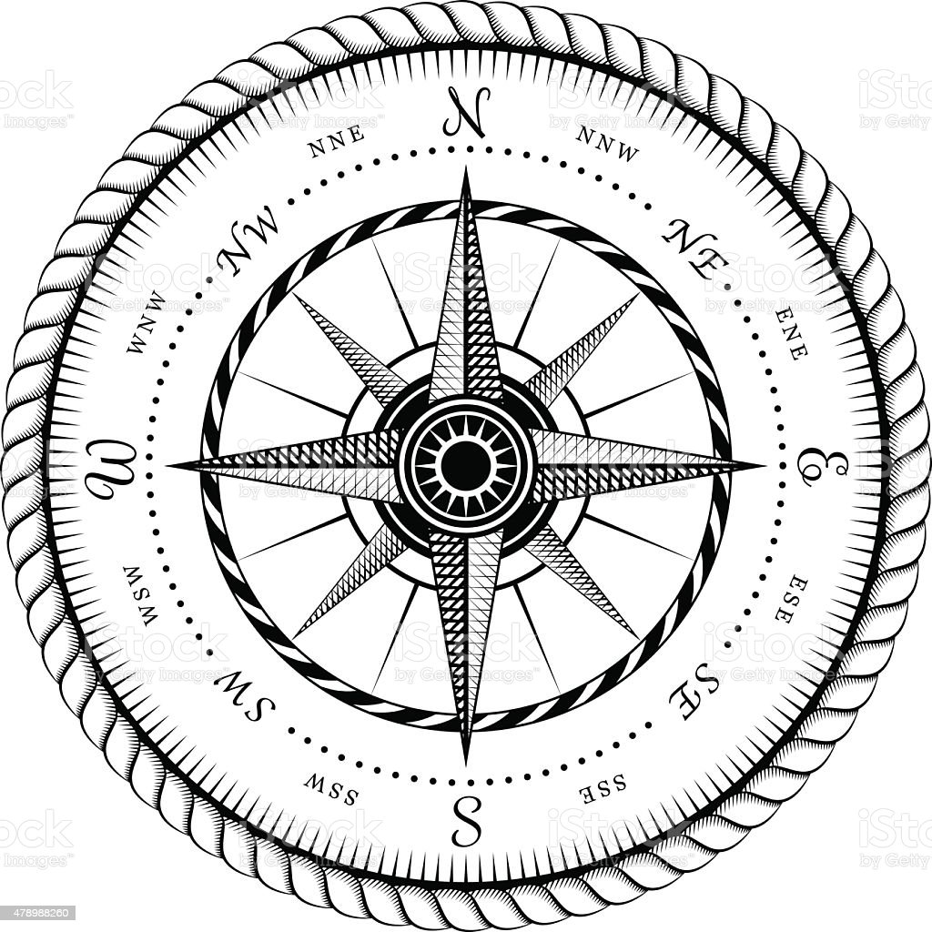 Ancient Sign of Wind Rose Engraving Stylized vector art illustration