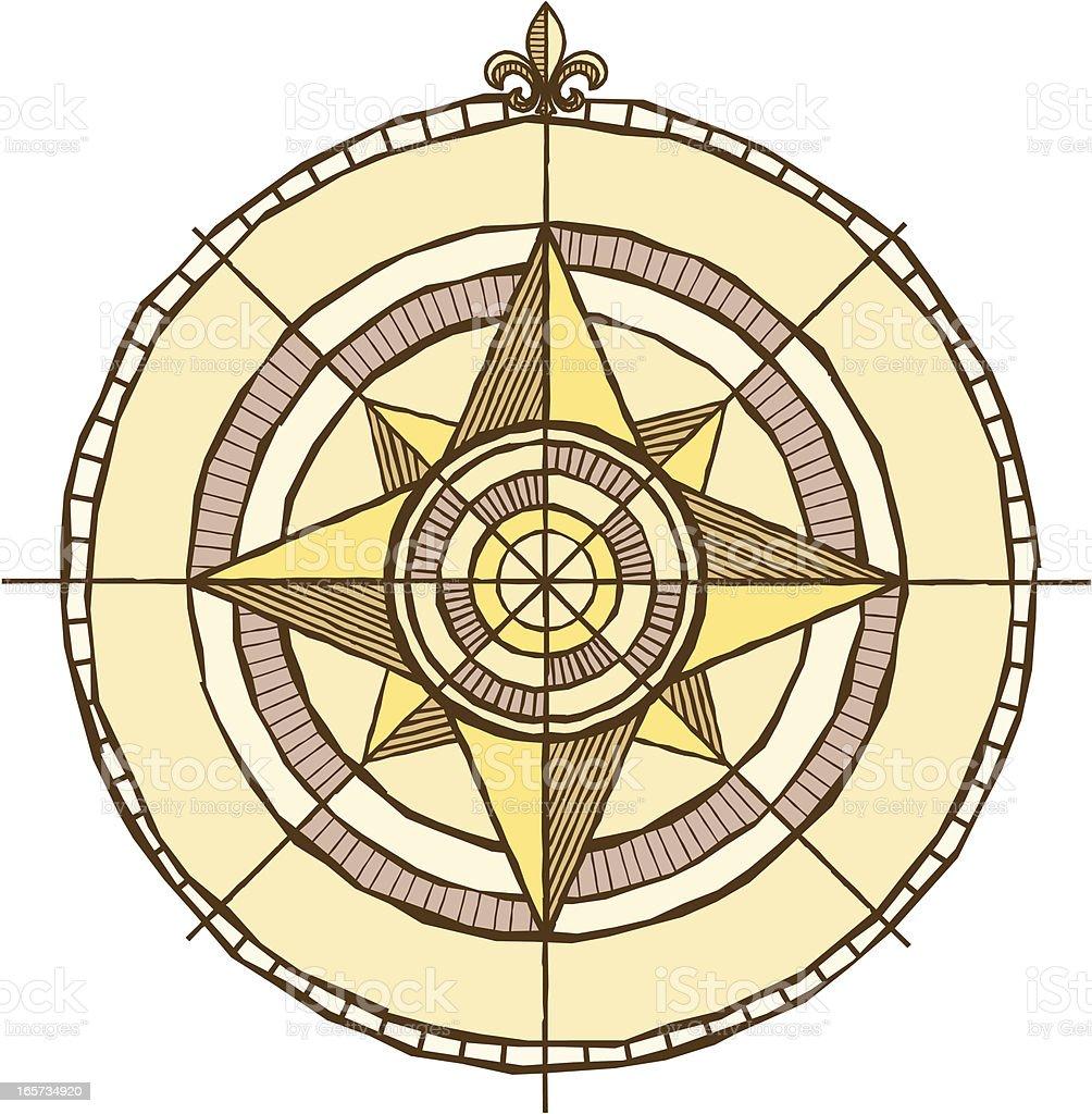 Antique Compass Rose vector art illustration