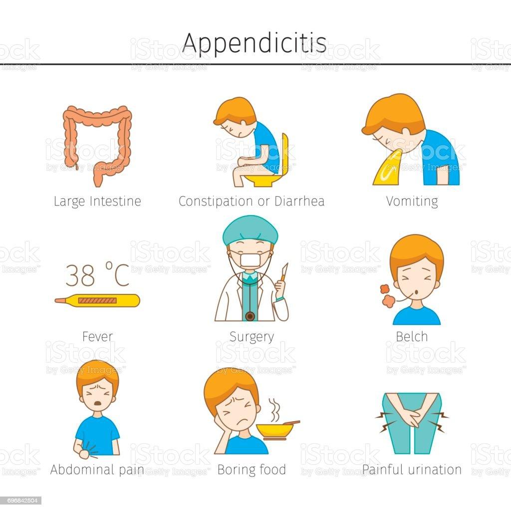 appendicitis symptoms outline icons set stock vector art 696842504, Human Body