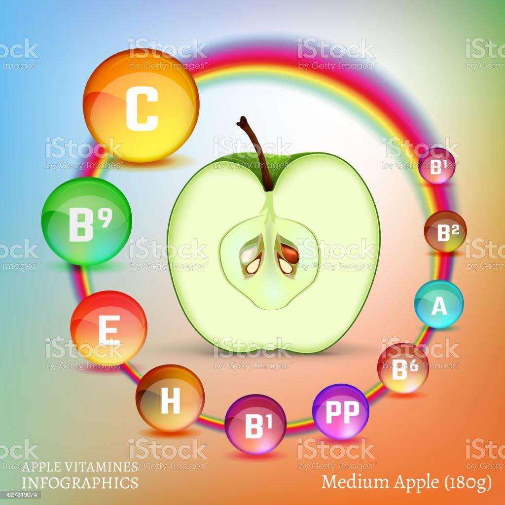 Apple Vitamins Image vector art illustration