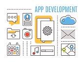 Application development. Mobile apps
