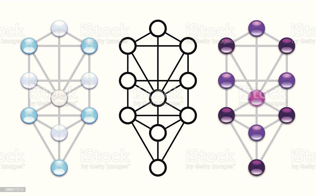 'Arbor Sephiroth' Qabbalistic Tree of Life vector art illustration