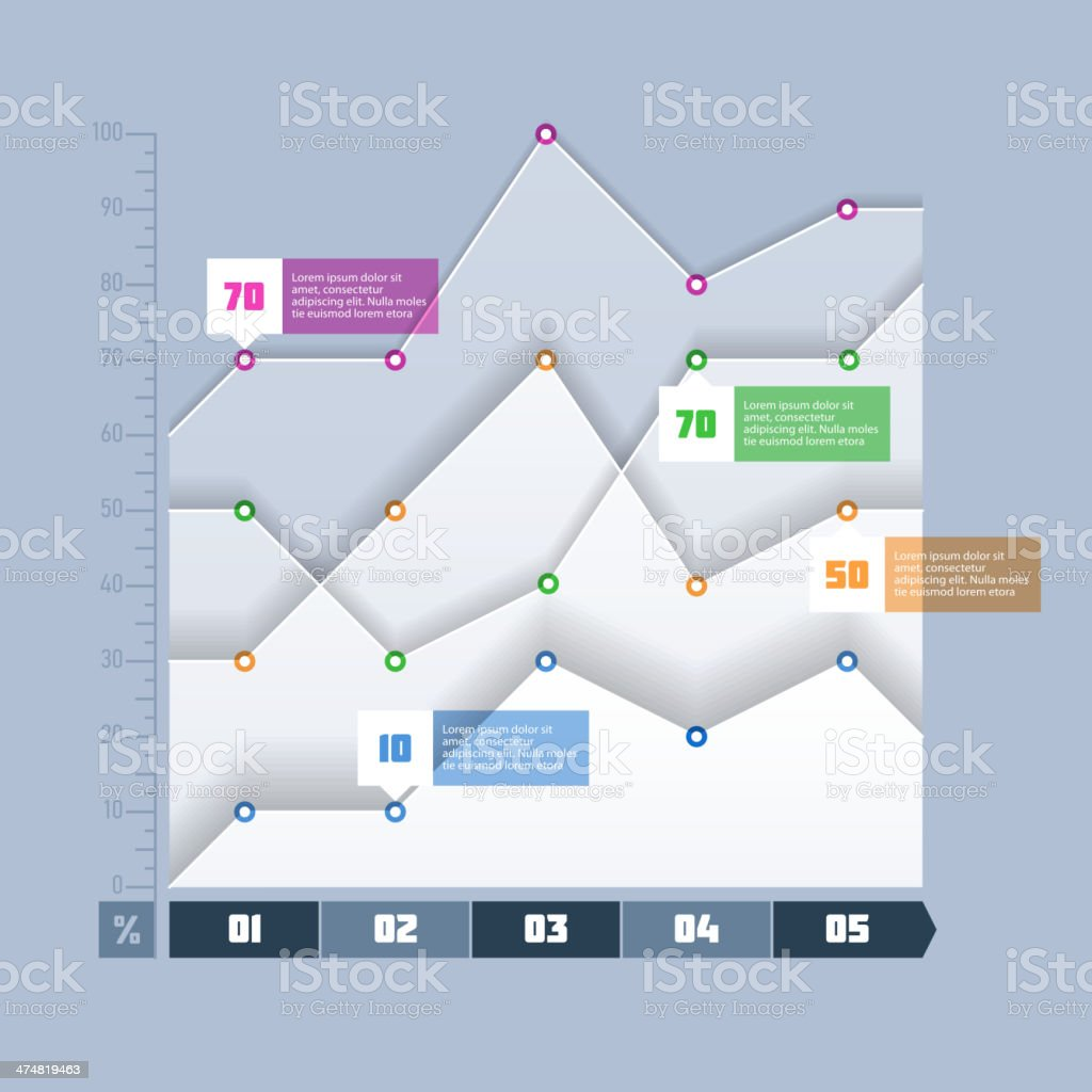 Area chart, graph infographics element vector art illustration
