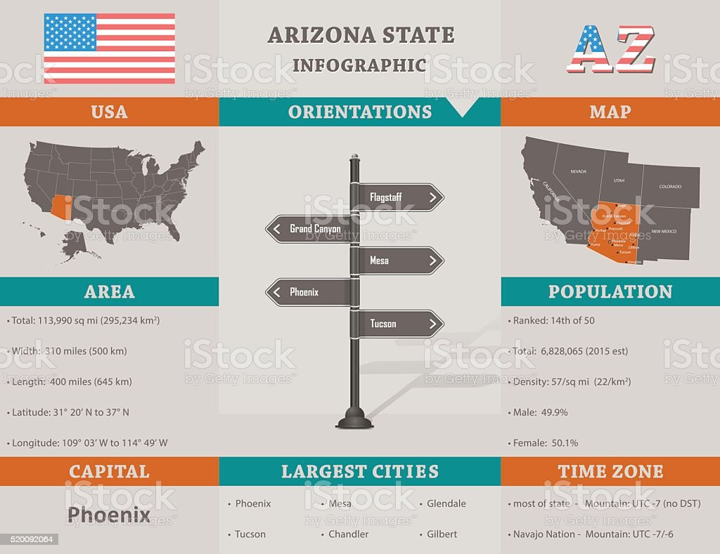 USA - Arizona state infographic template vector art illustration