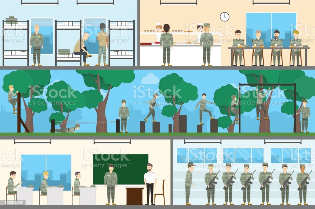 Army interior set. vector art illustration