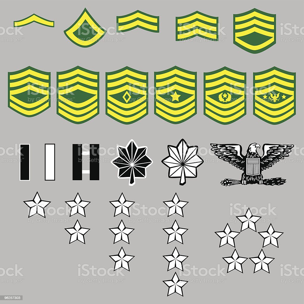 US Army Rank Insignia vector art illustration