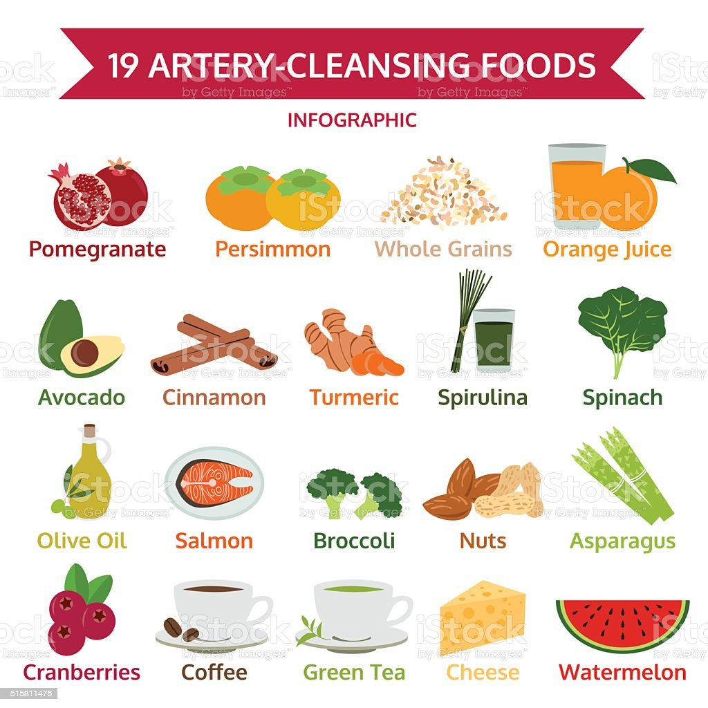 artery-cleansing foods, info graphic food, icon vector vector art illustration