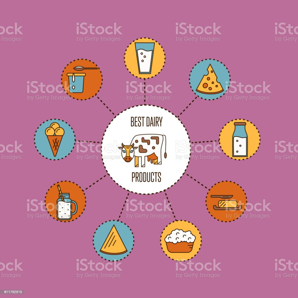 Assortment of dairy products around cow vector art illustration