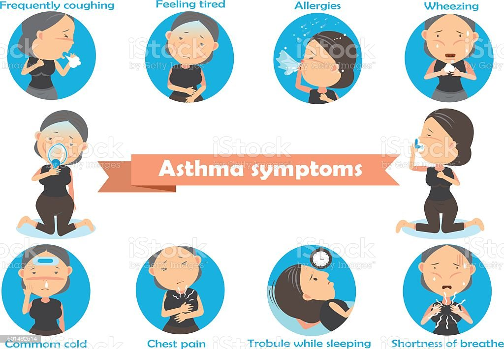 Asma sintomi illustrazione royalty-free