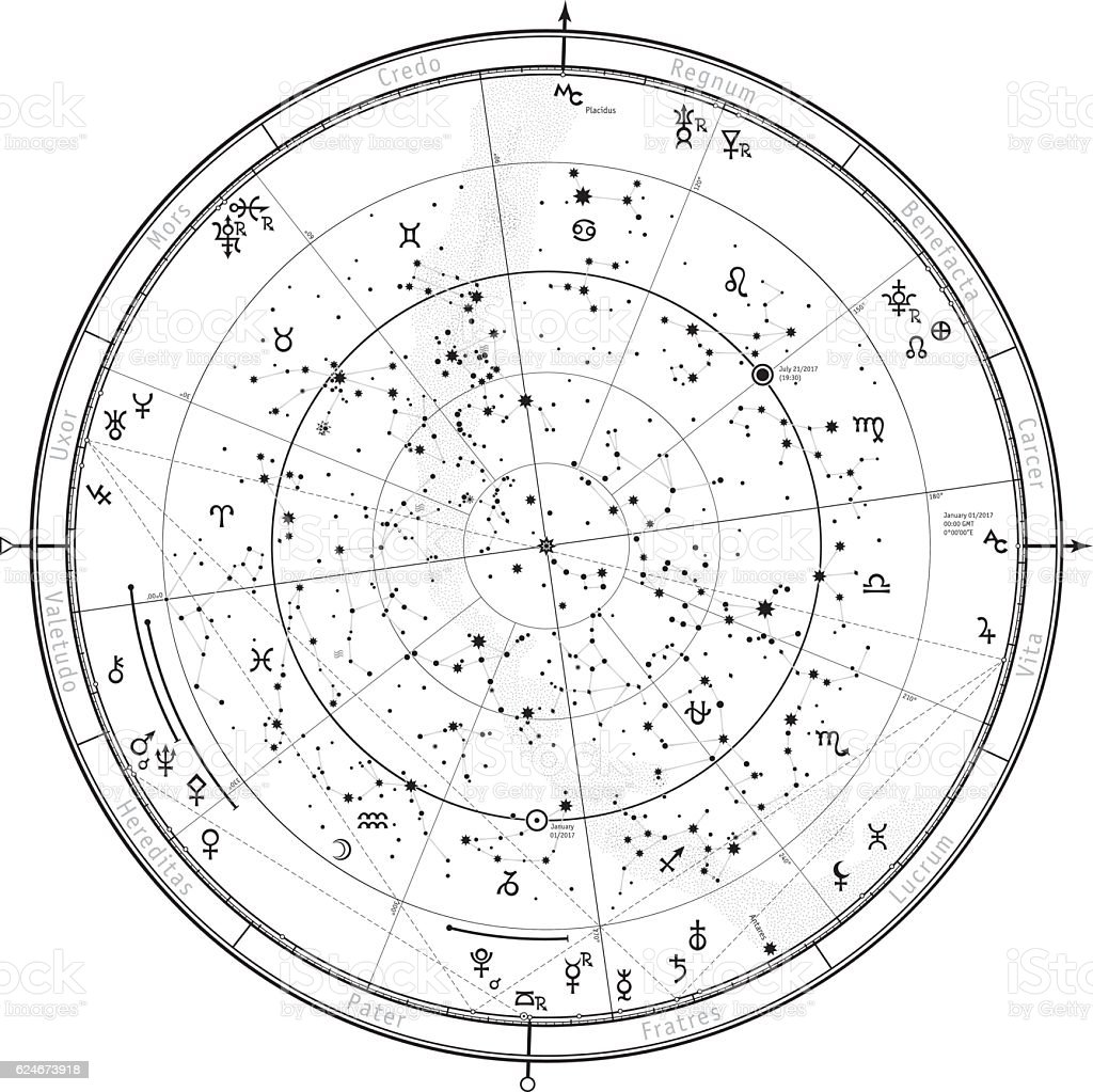 Astrological horoscope on January 1, 2017. vector art illustration