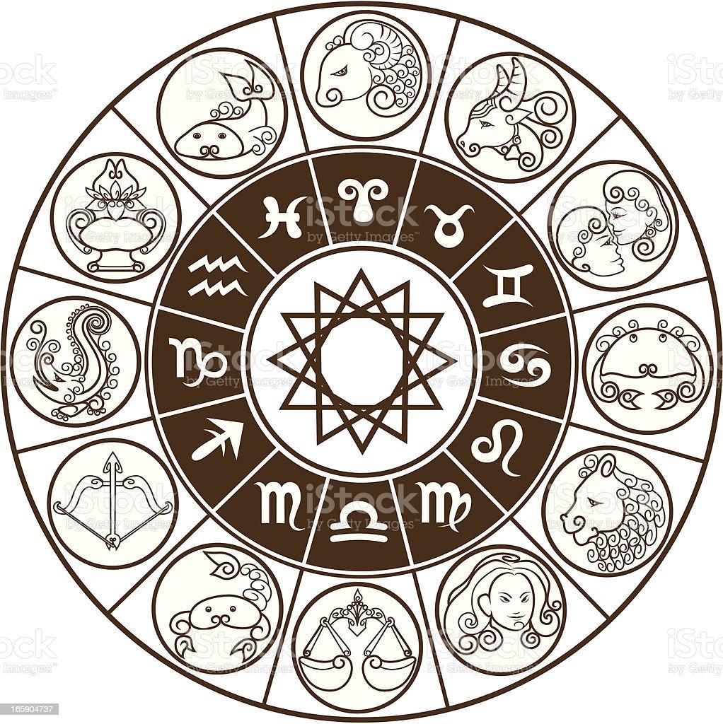 Astrological Sign Set vector art illustration