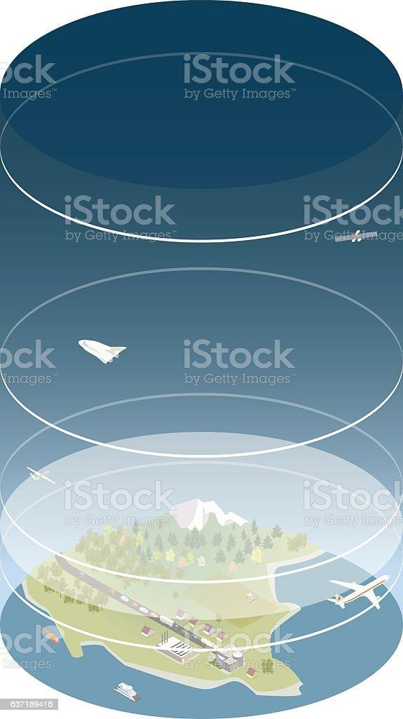 Atmosphere Layers Diagram vector art illustration