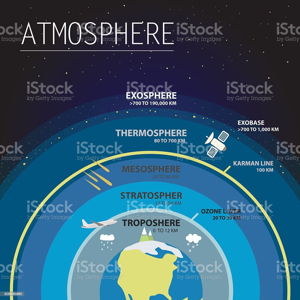 Atmosphere vector art illustration