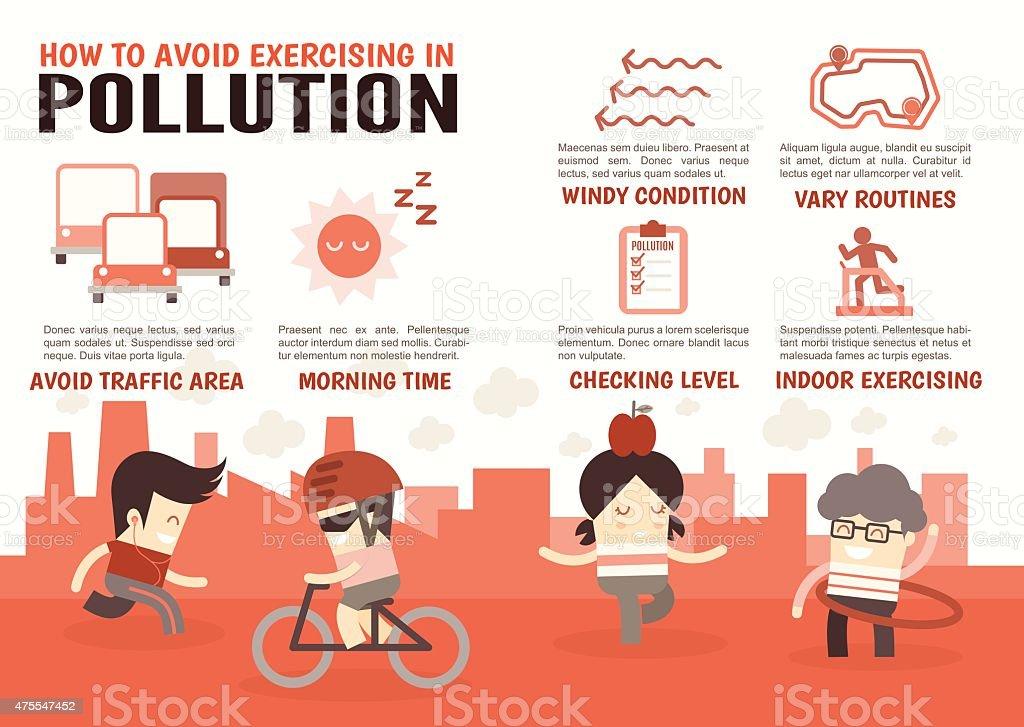 avoid exercising in pollution vector art illustration