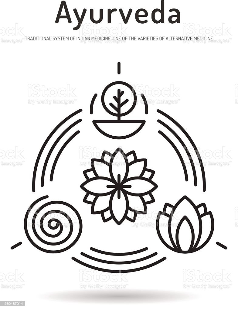 Ayurveda body types 03 vector art illustration