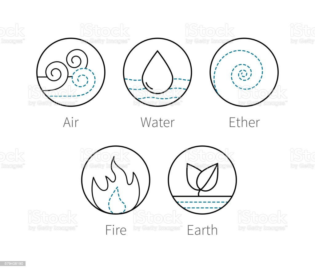 Ayurveda elenemts icons set, vector symbols vector art illustration