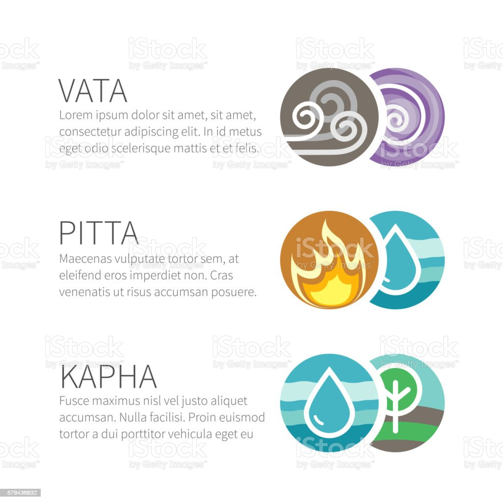 Ayurveda vector elements and doshas with text isolated on white vector art illustration
