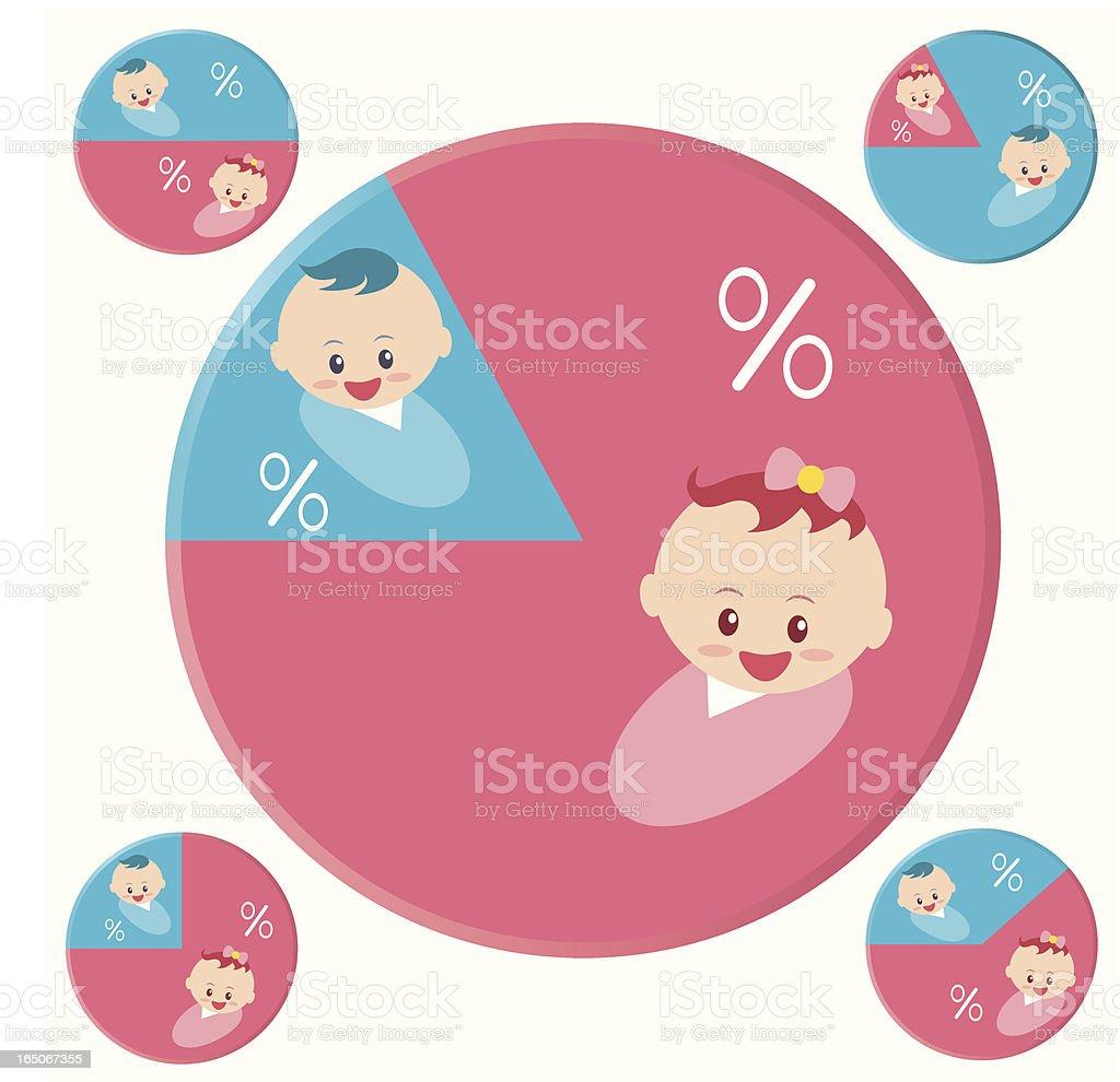baby born pie chart royalty-free stock vector art