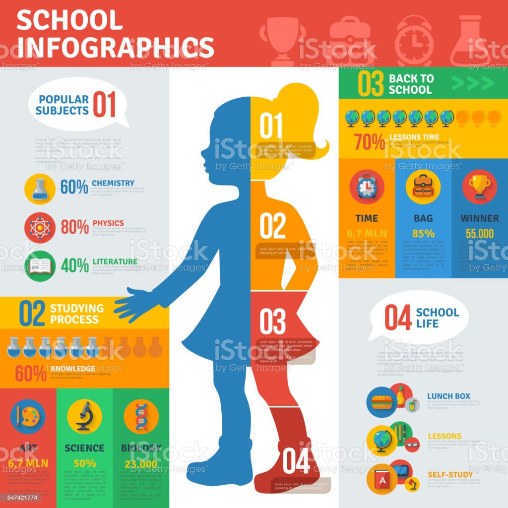 Back to school infographic with girl student vector art illustration