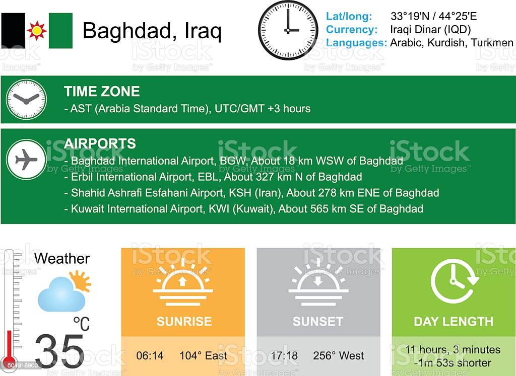 Baghdad, Iraq. Infographic design. Time and Date. Weather widgets template. vector art illustration