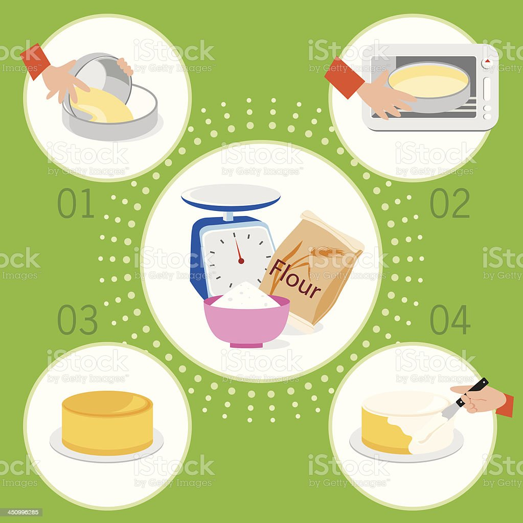 Baking sequence-part one royalty-free stock vector art
