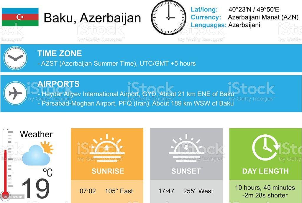 Baku, Azerbaijan. Infographic design. Time and Date. Weather widgets template. vector art illustration