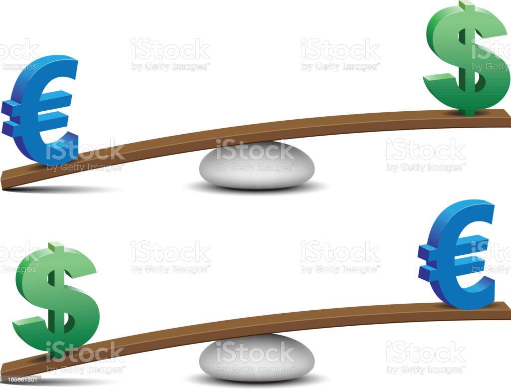 balancing euro and dollar royalty-free stock vector art